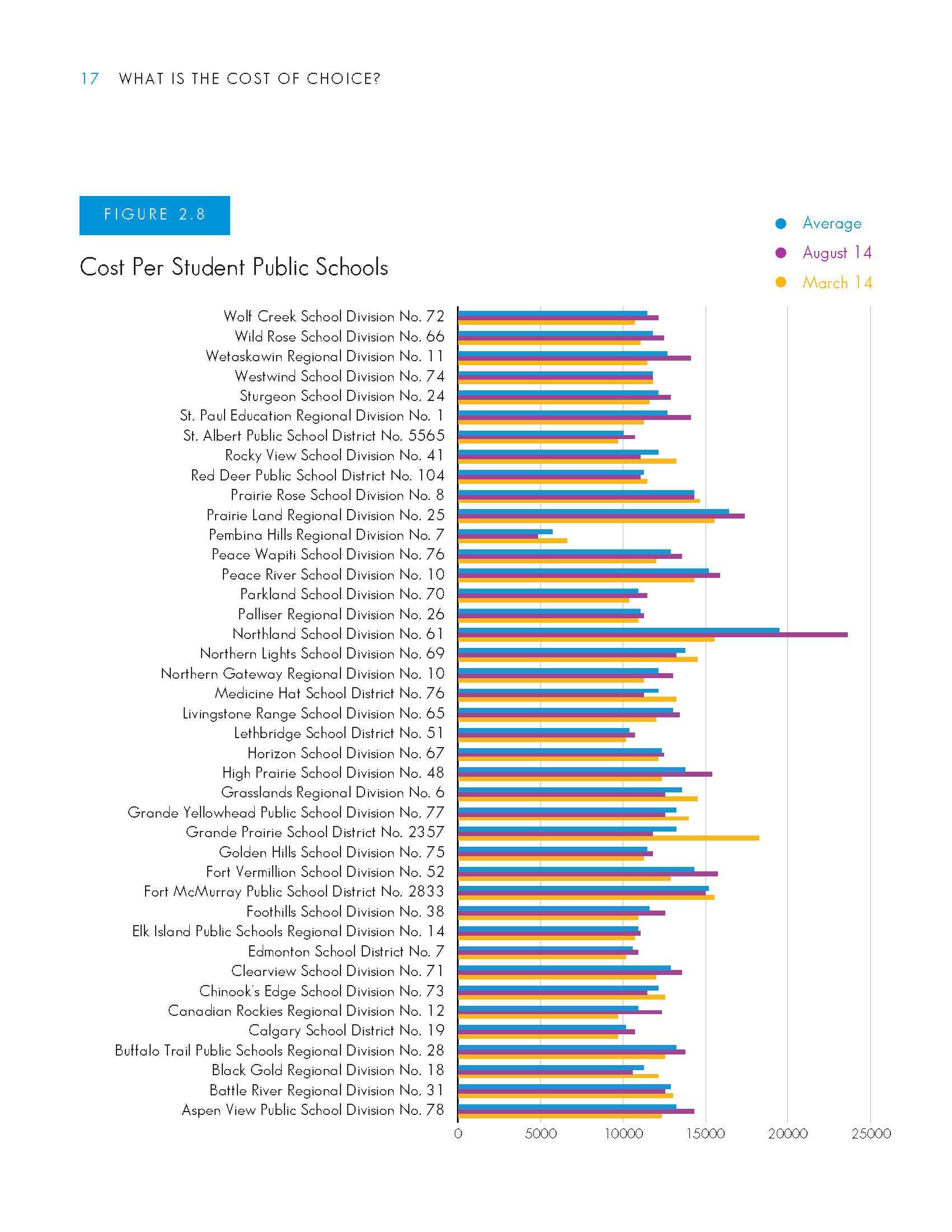 PSBAA-Cost-of-Choice-2017_Page_18.png