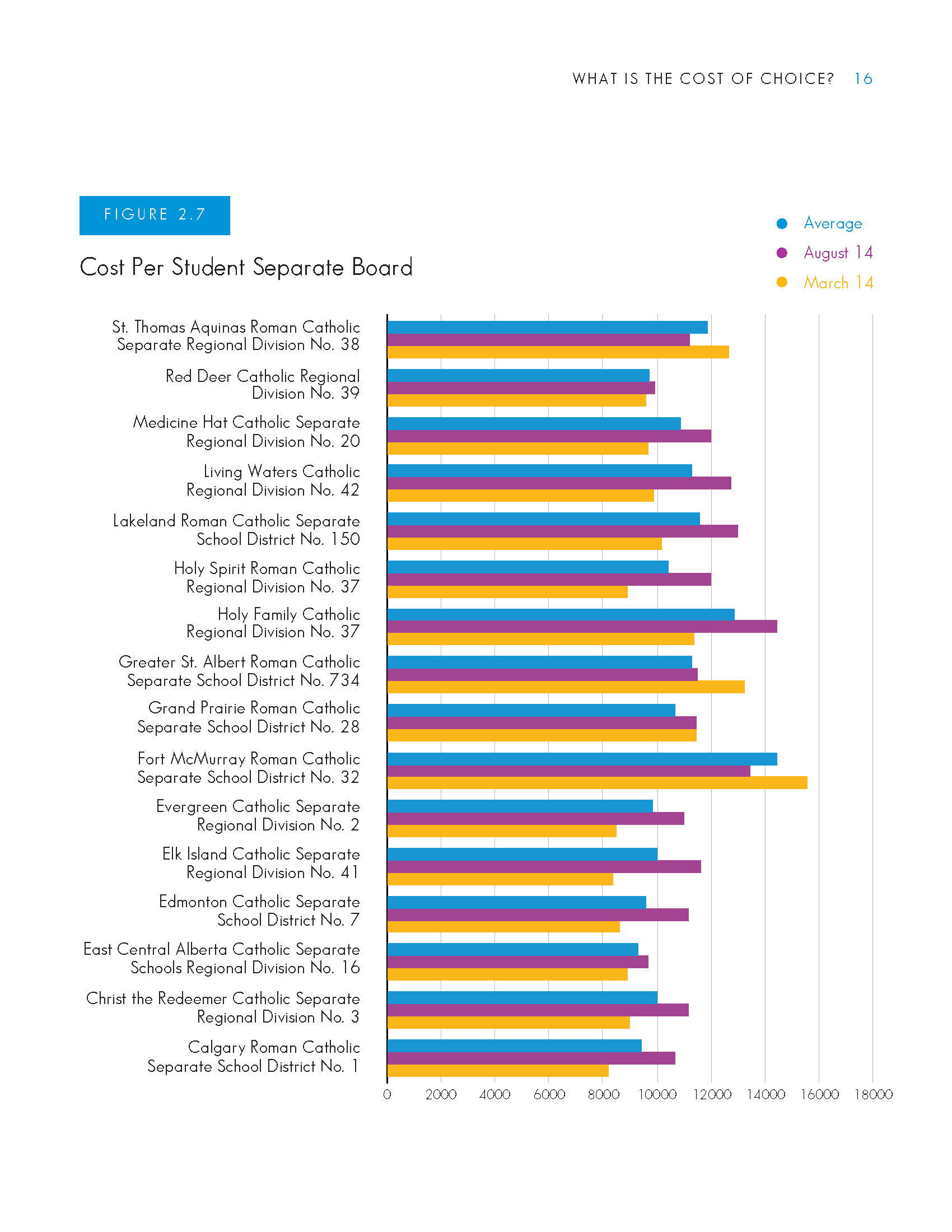 PSBAA-Cost-of-Choice-2017_Page_17.png