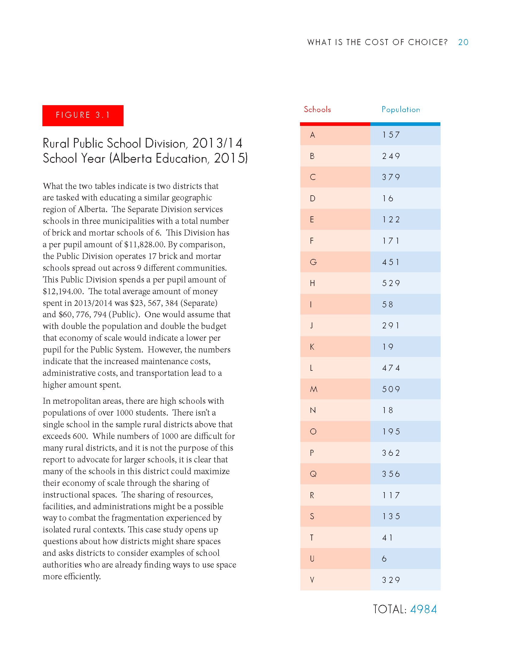 PSBAA-Cost-of-Choice-2017_Page_21.png