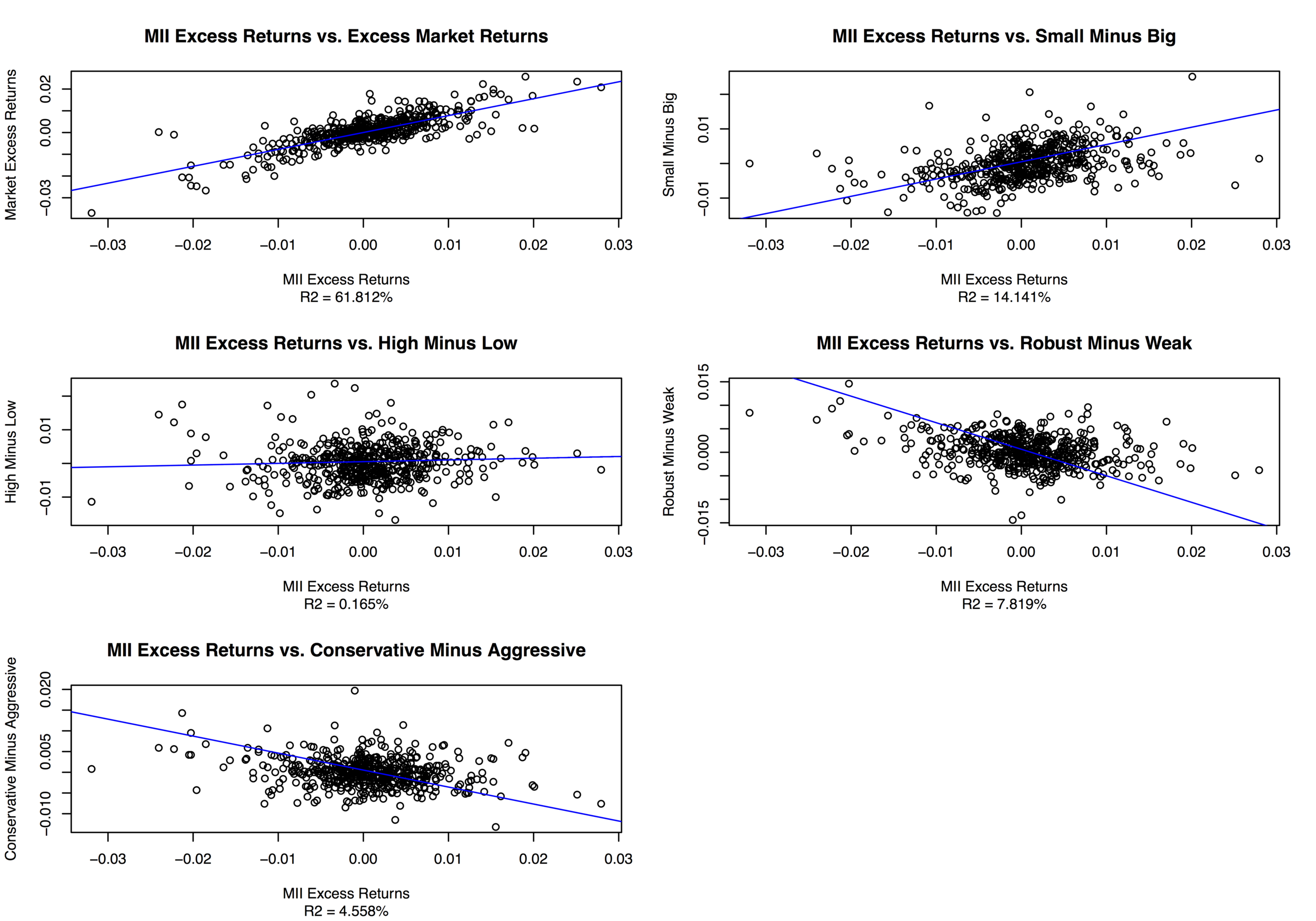 12-Month Trailing Fama-French Factor Scatterplots.png