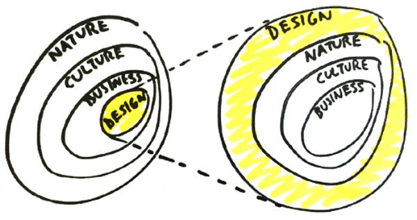 Bruce Mau Design Thinking