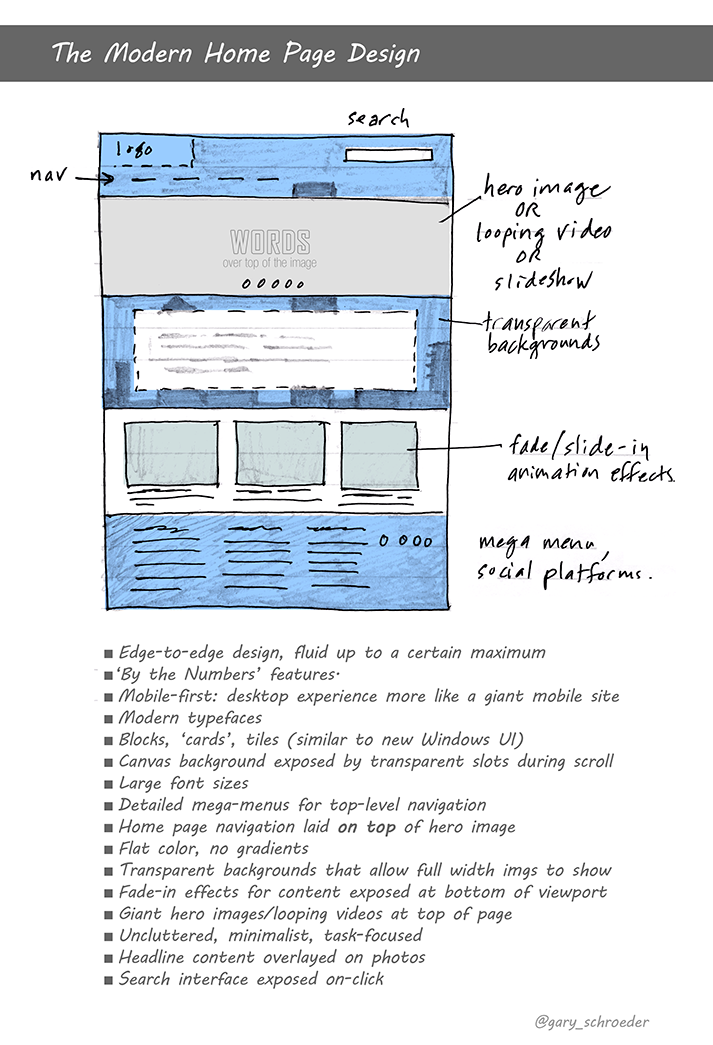 modern home page design.png