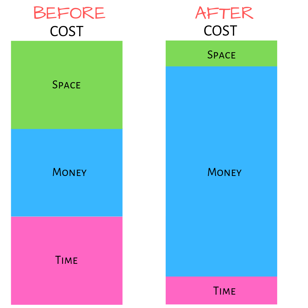 Price Before & After.png