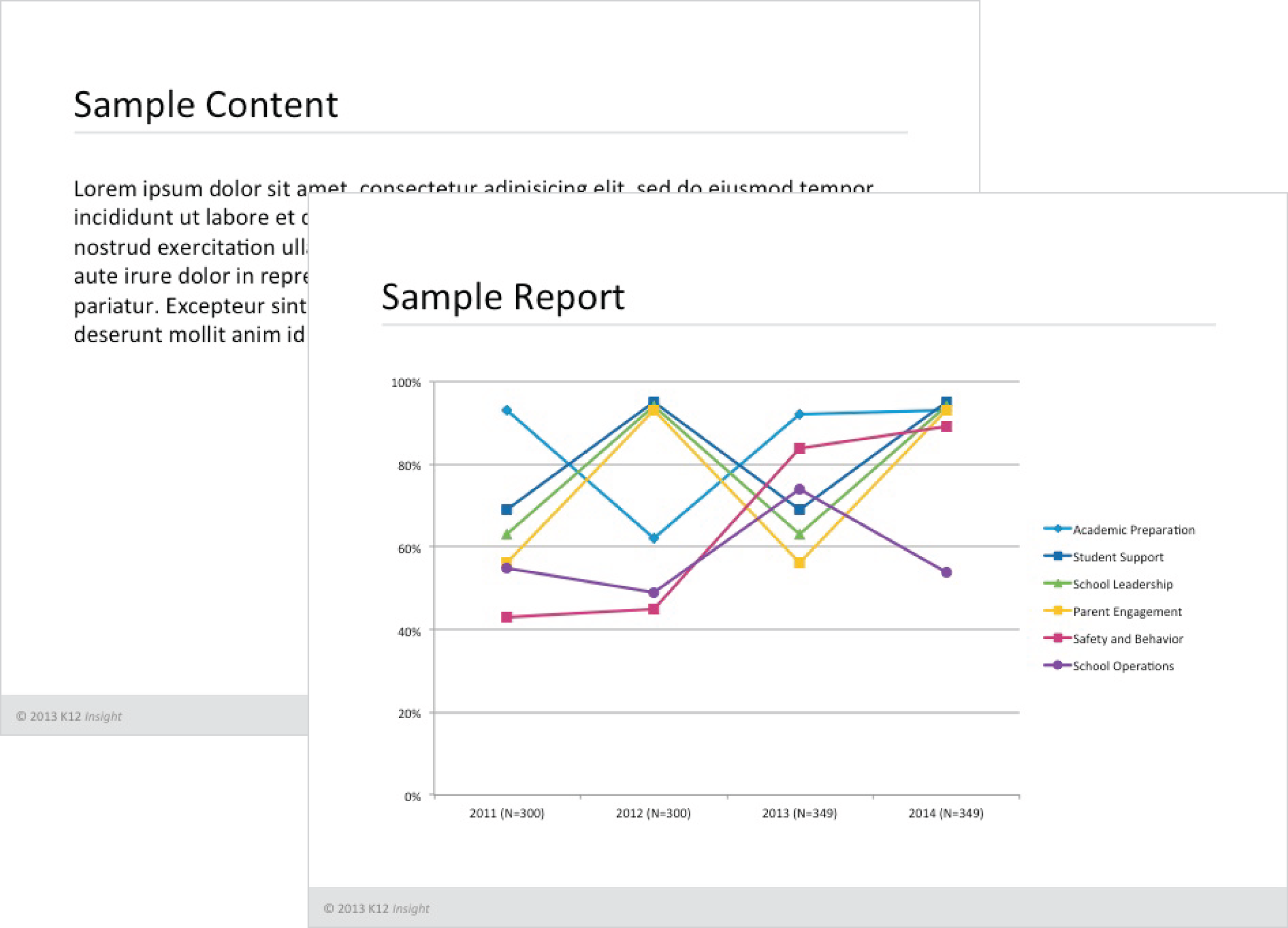 PowerPoint template for reports