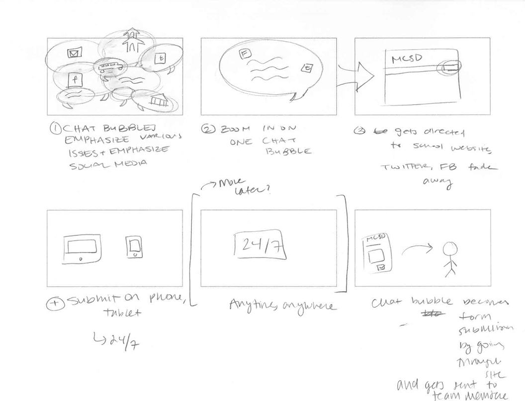 Video storyboards