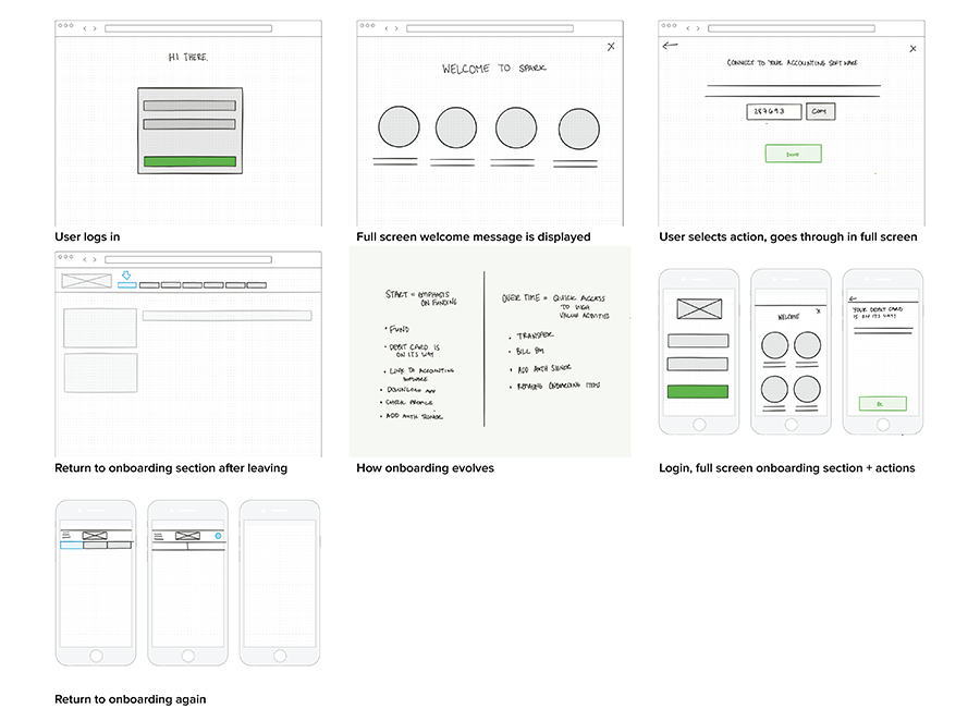 Another sketch looking at what the onboarding experience might look like if it's more integrated into the product itself, rather than being a layer on top of the application today