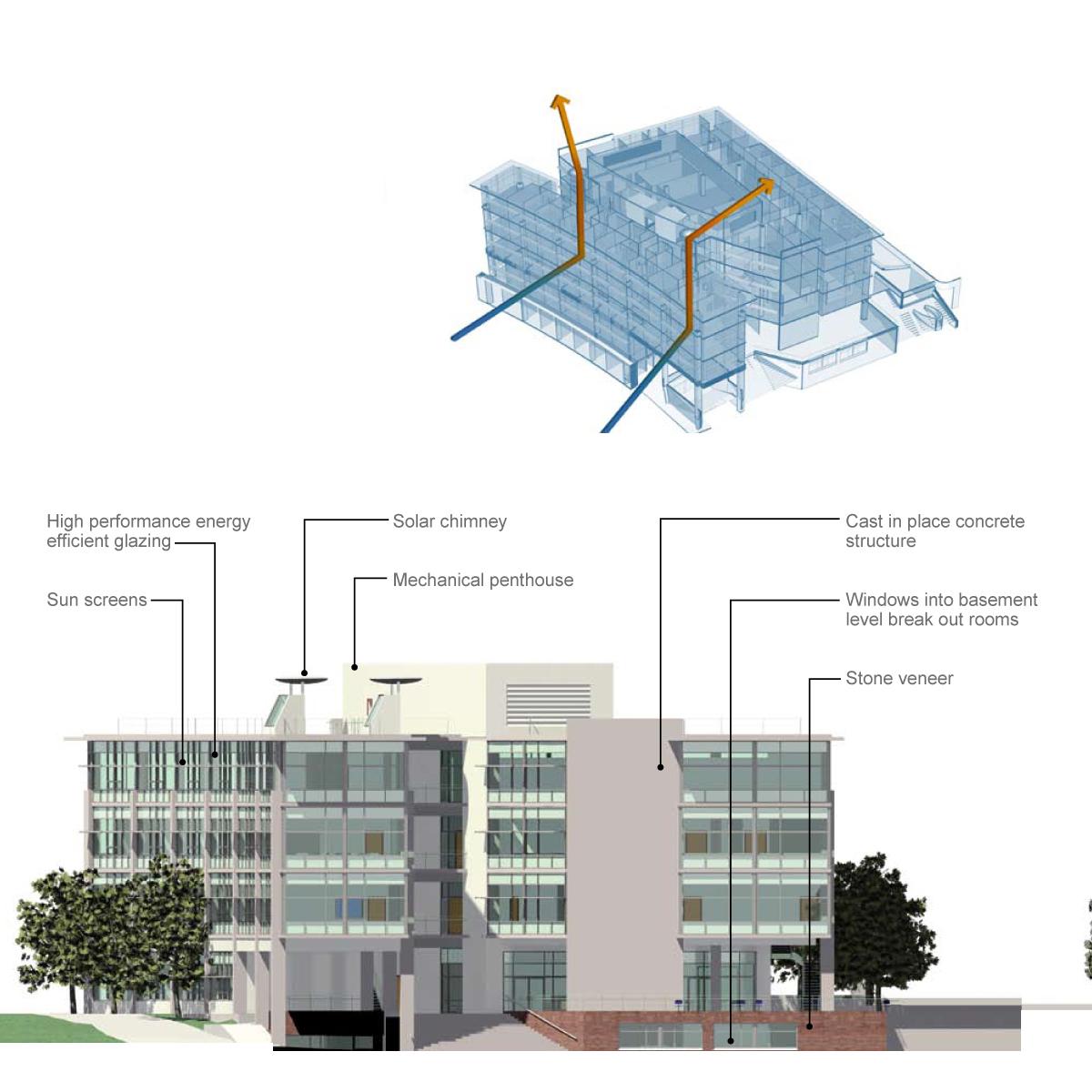 University of California Telemed