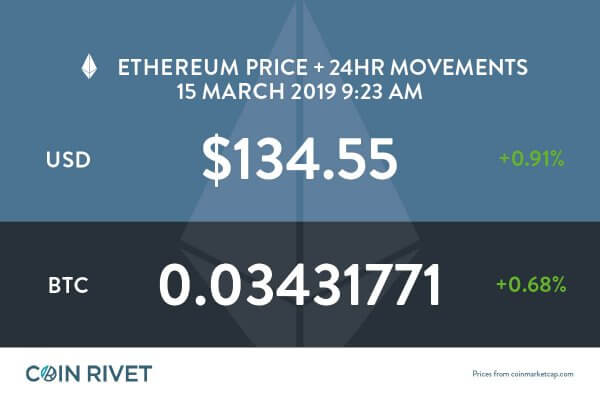 Ethereum-Infographic-Template31-600x400.jpg