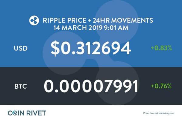 Ripple-Infographic-Template3-600x400.jpg