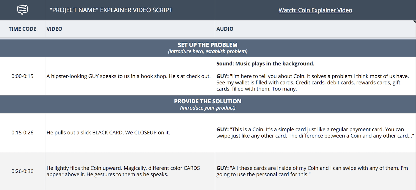 In  StudioBinder , once you've created your explainer video script, you can easily break it down for pre-production.