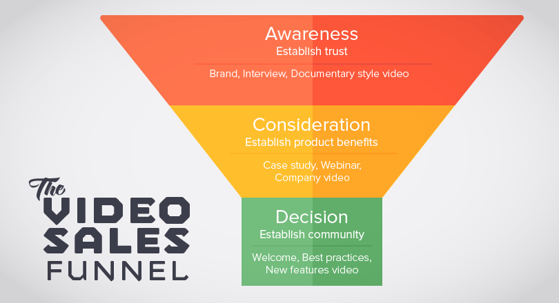 video_sales_funnel_main (1).png