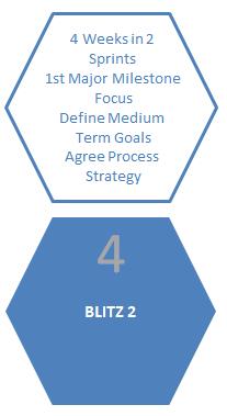 Blitz step 4.jpg