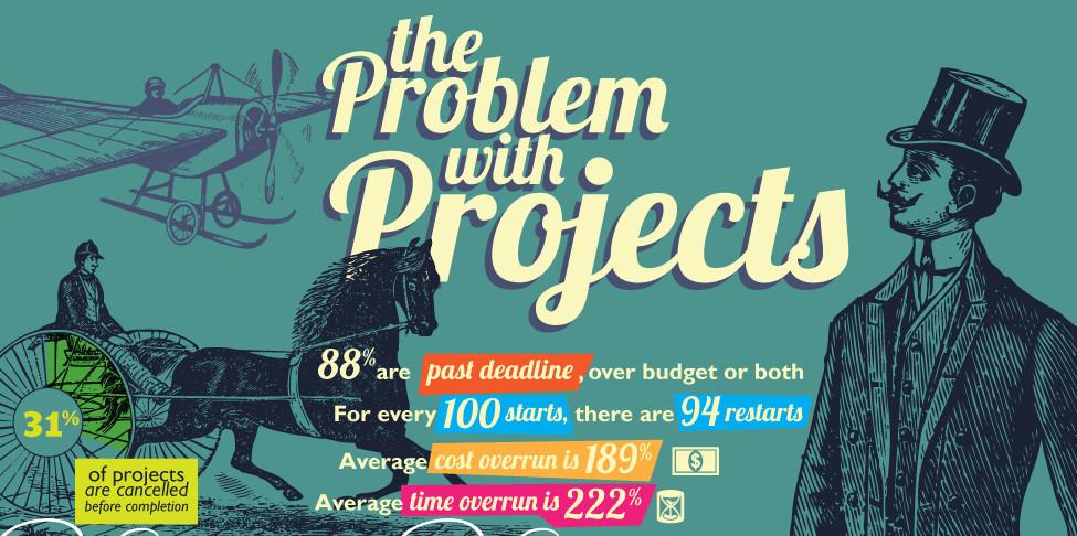 The problem.jpg
