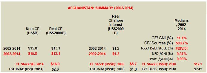 Afghanistan 1.png