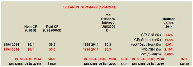 Belarus 1.png