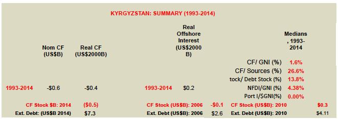 Kyrgyzstan 1.png