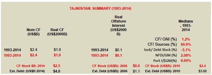 Tajikistan 1.png