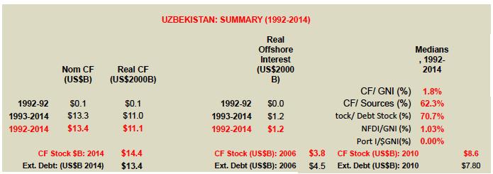 Uzbekistan 1.png