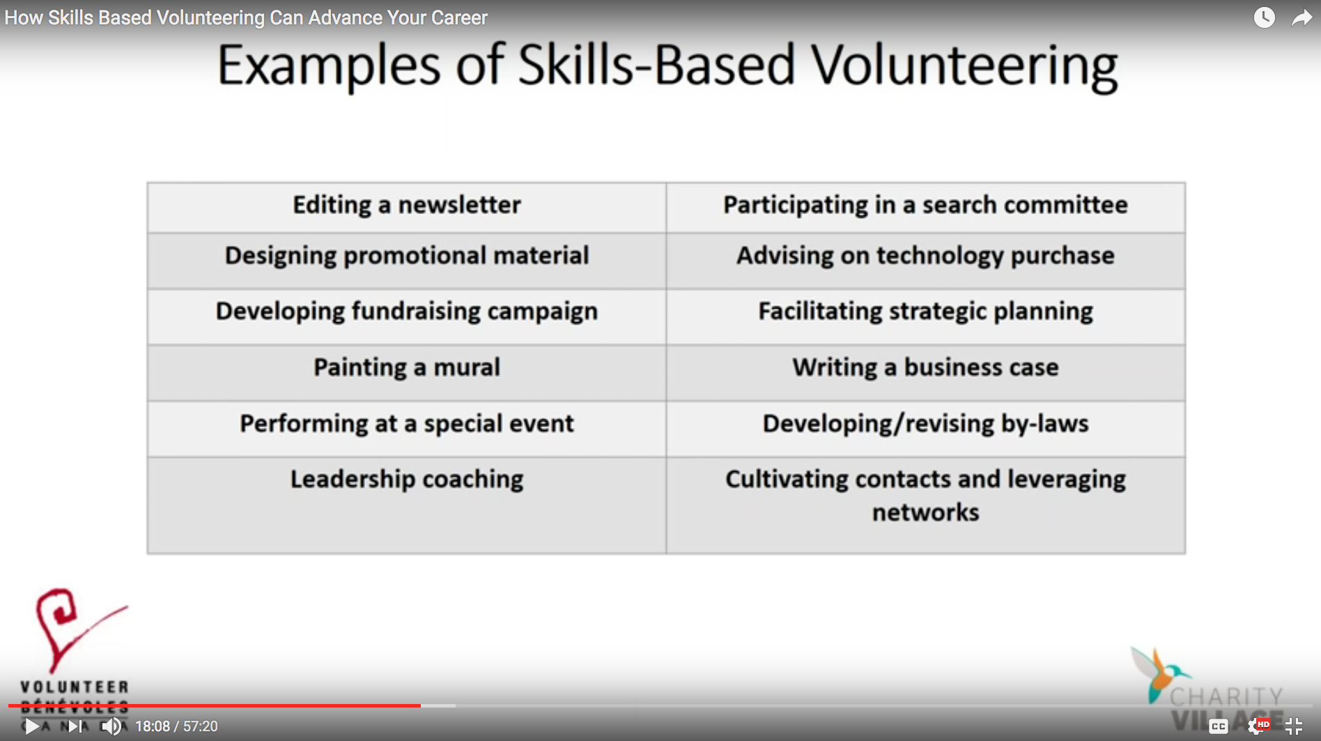Curious about the webinar? Watch the recorded version here: Charity Village and Volunteer Canada Webinar  How Skills-Based Volunteering Can Advance Your Career