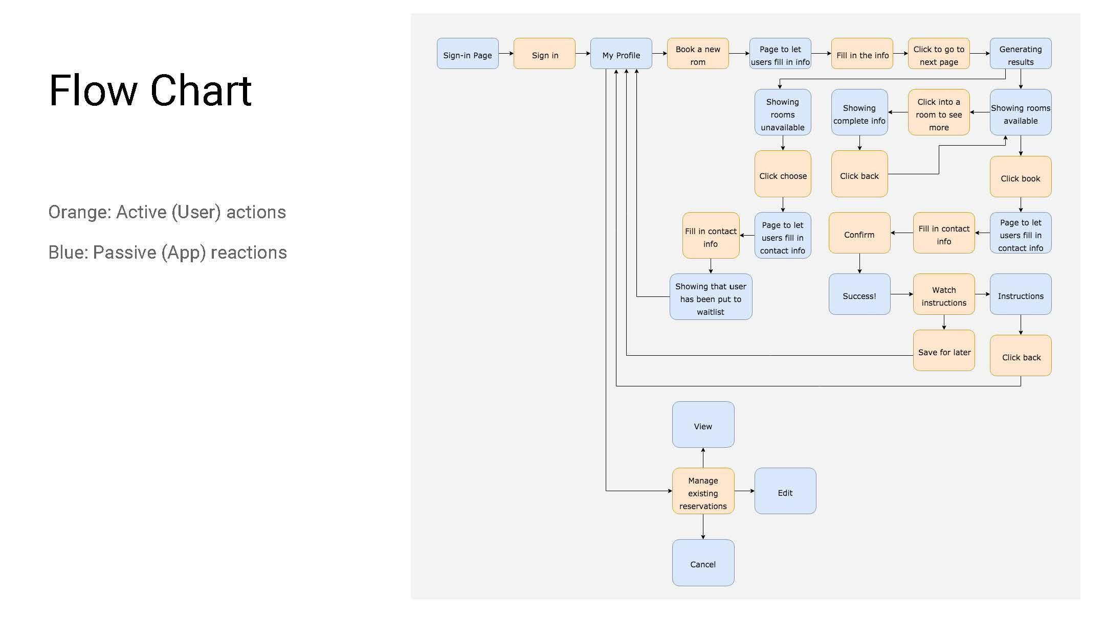Google Design Exercise_Page_26.jpg