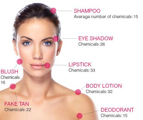natural-advantage-recipes-cosmetic-toxin-highlights-480x4051.jpg