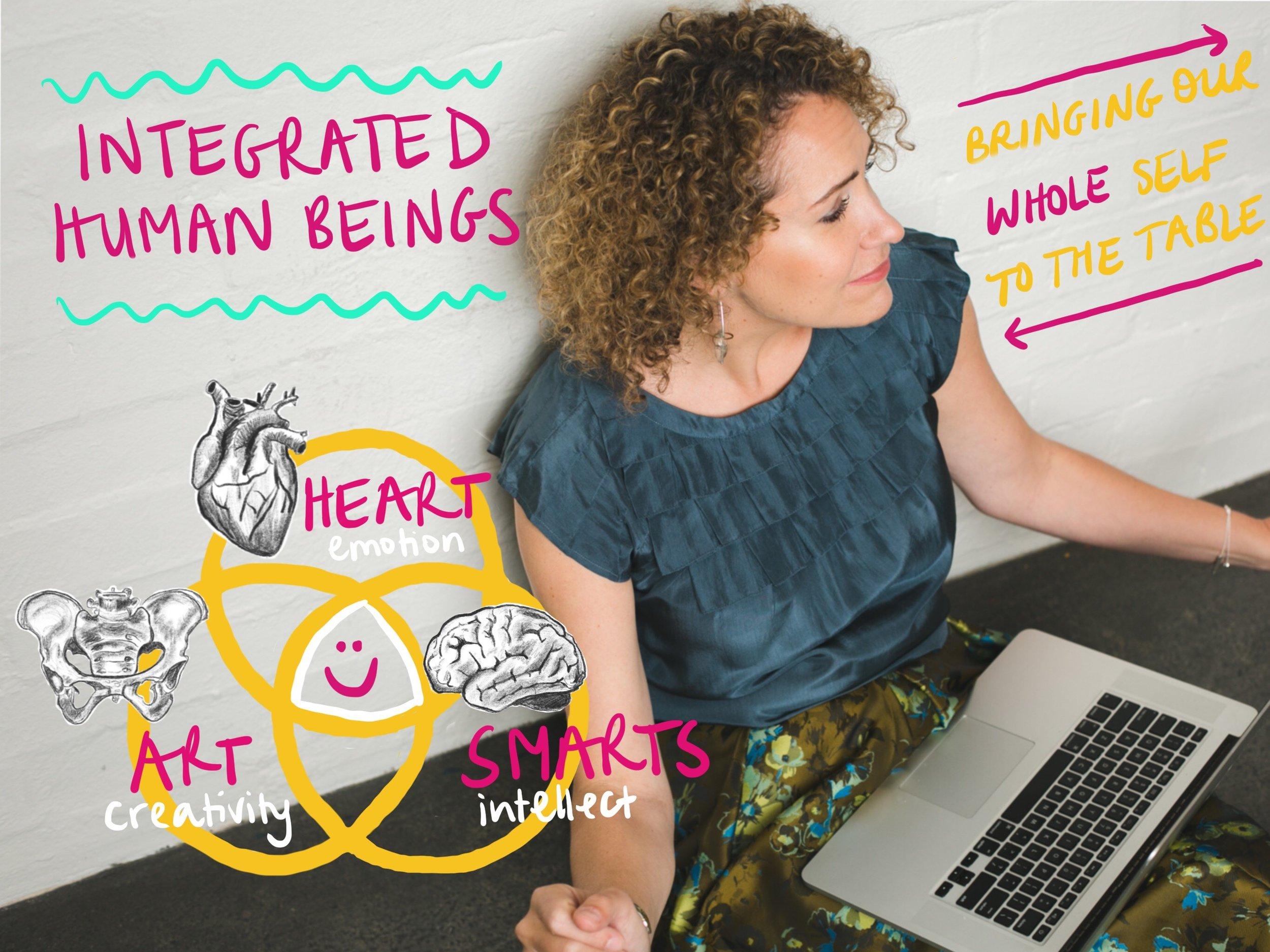 Integrated human beings.jpg