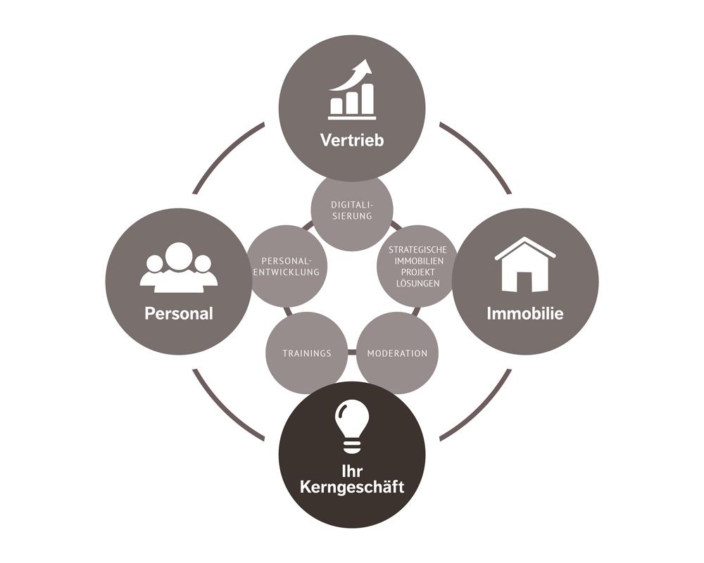 BAU_Waibel&Partner-Infografik.jpg