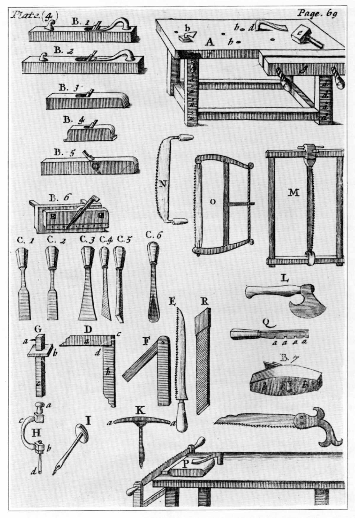Vintage style sketch of multiple old lumbermen tools