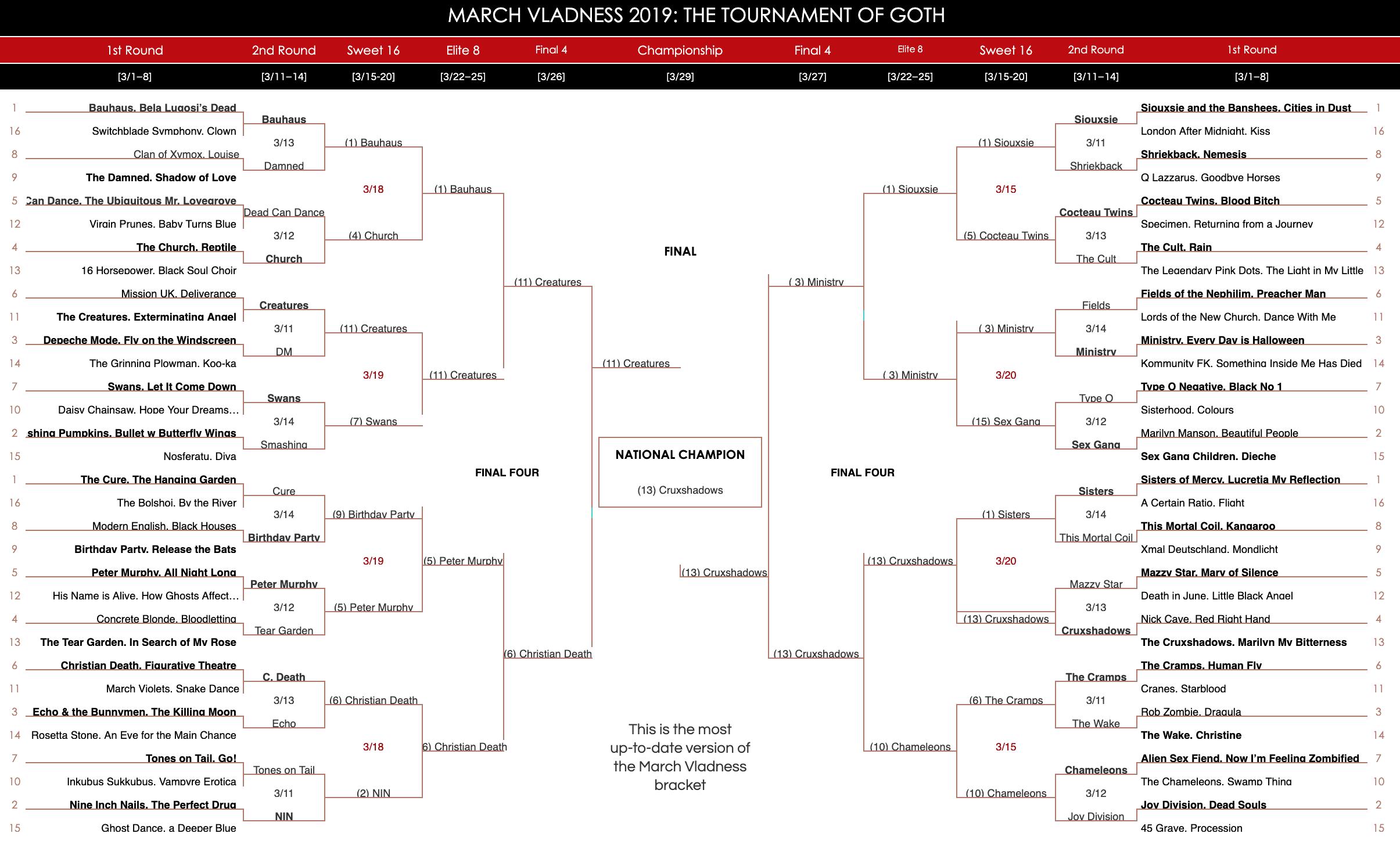 vladness_final_bracket.png