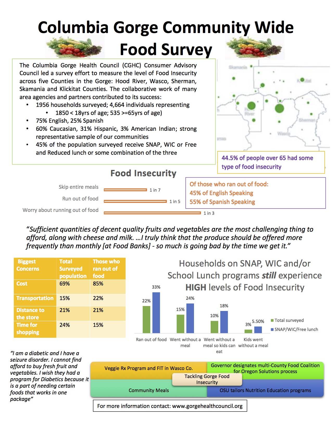 CGHC Food insecurity 1 pager FINAL.jpg