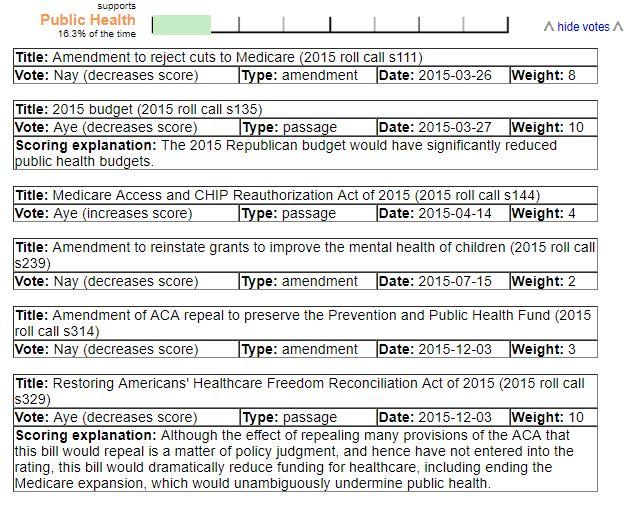 McCain Votng Record on Public Health.JPG