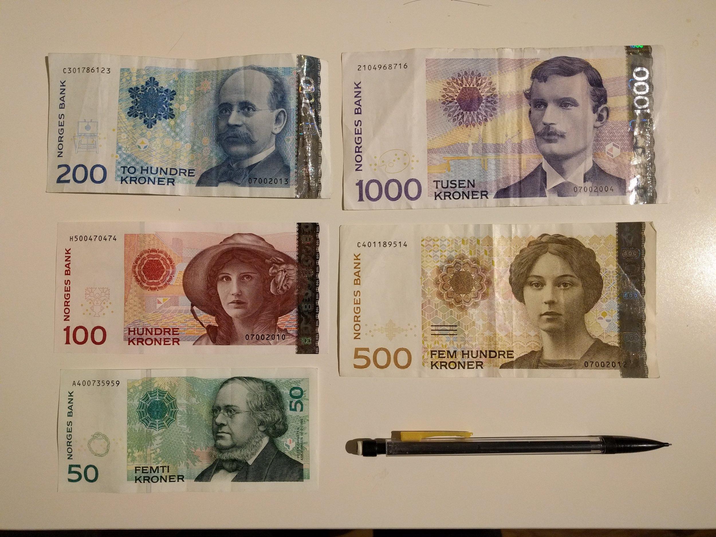 Scandinavium 6 Currency Part 1 Postdocpartum
