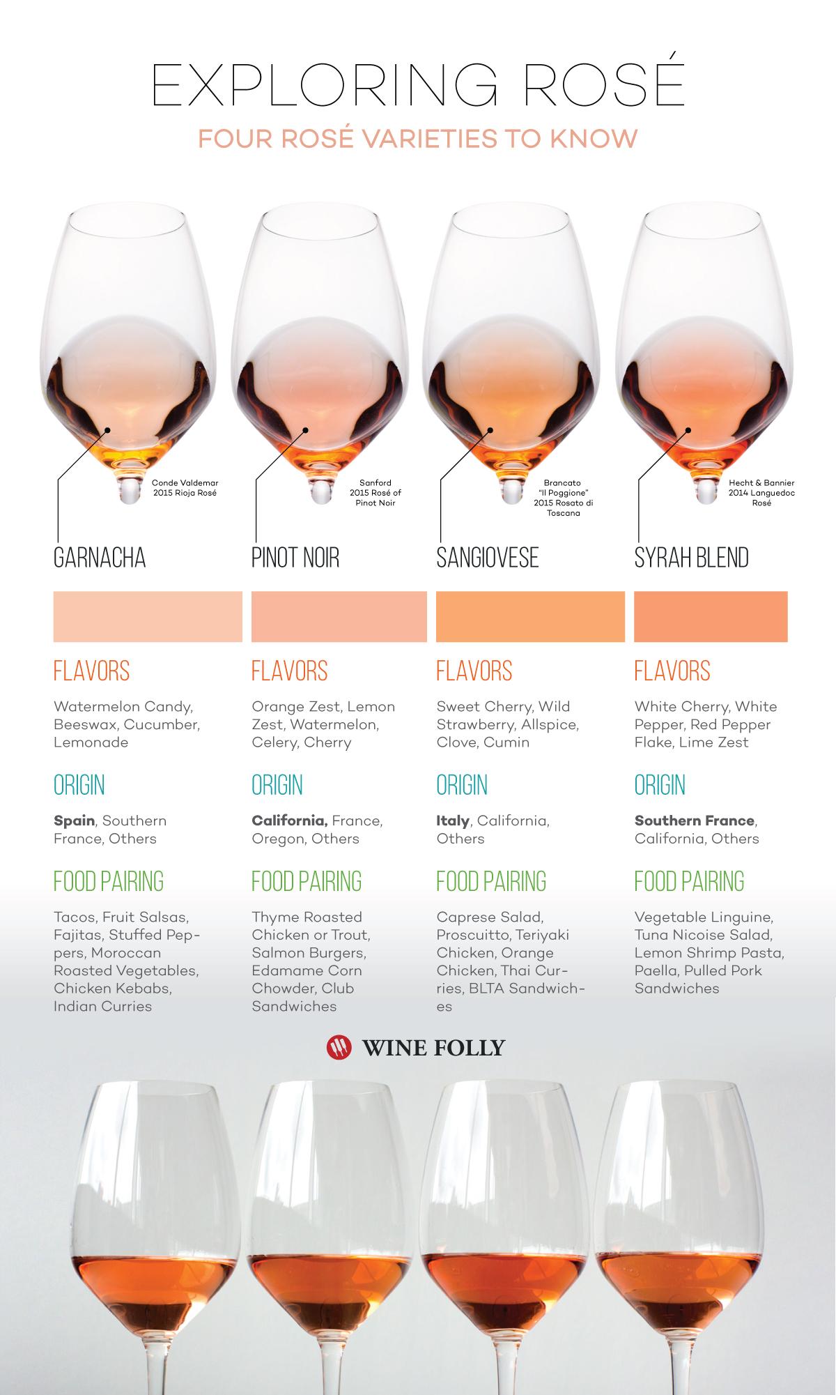 Wine Folly.jpg