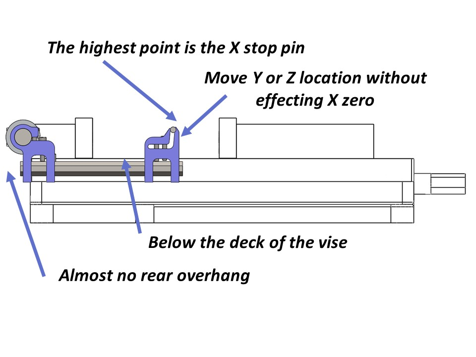 work end stop x zero vise msc mcmaster carr 6 accessory d30-45.JPG