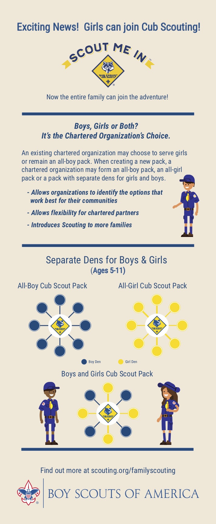 Scouts BSA Cub Scout Message Card.jpg