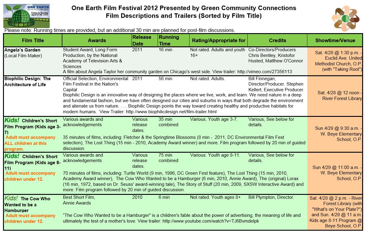 Program Guide 2012.