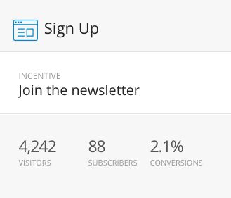 4x Email List Growth