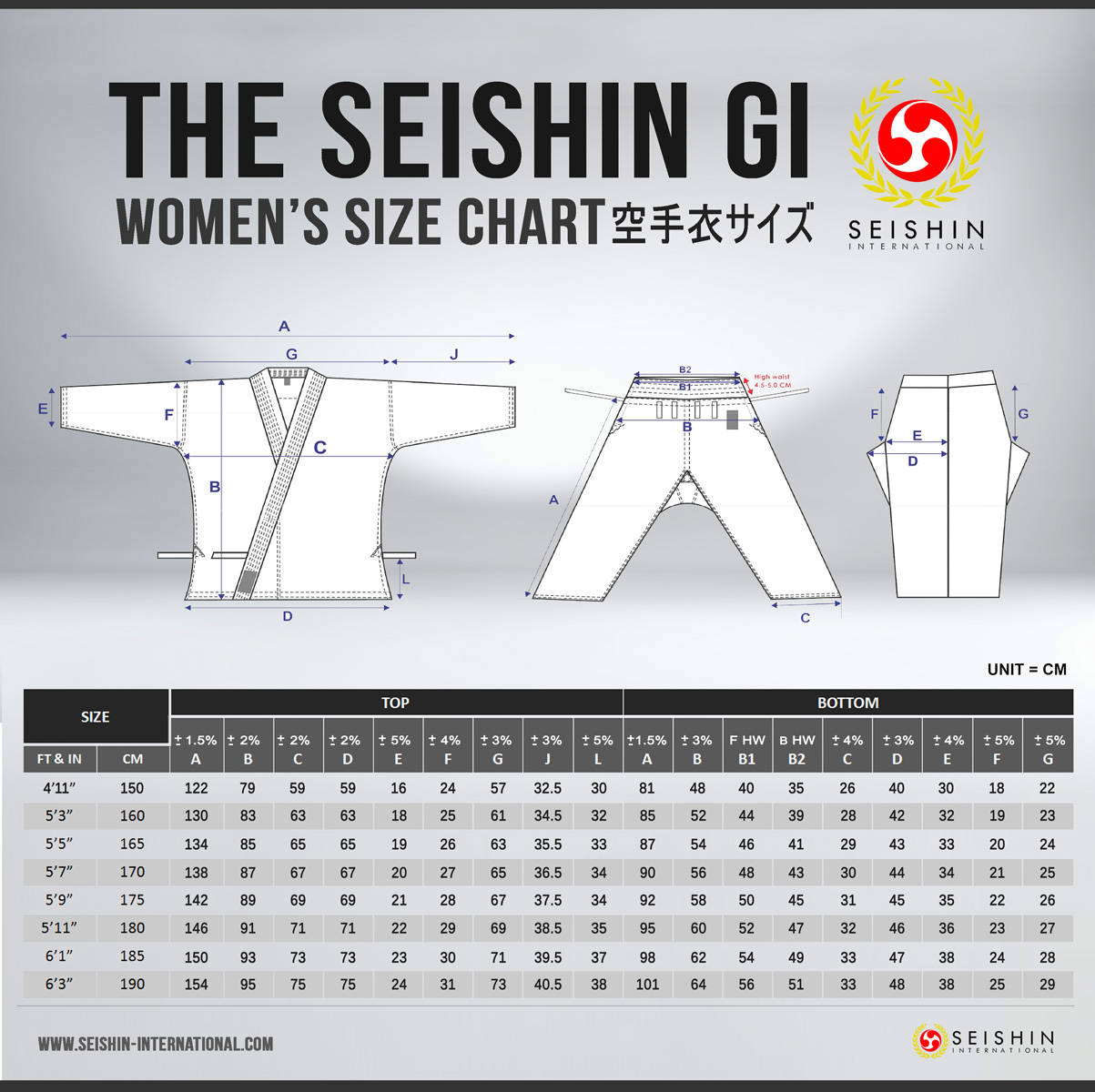 SEISHIN_GI_SIZE_CHART_WOMEN.jpg