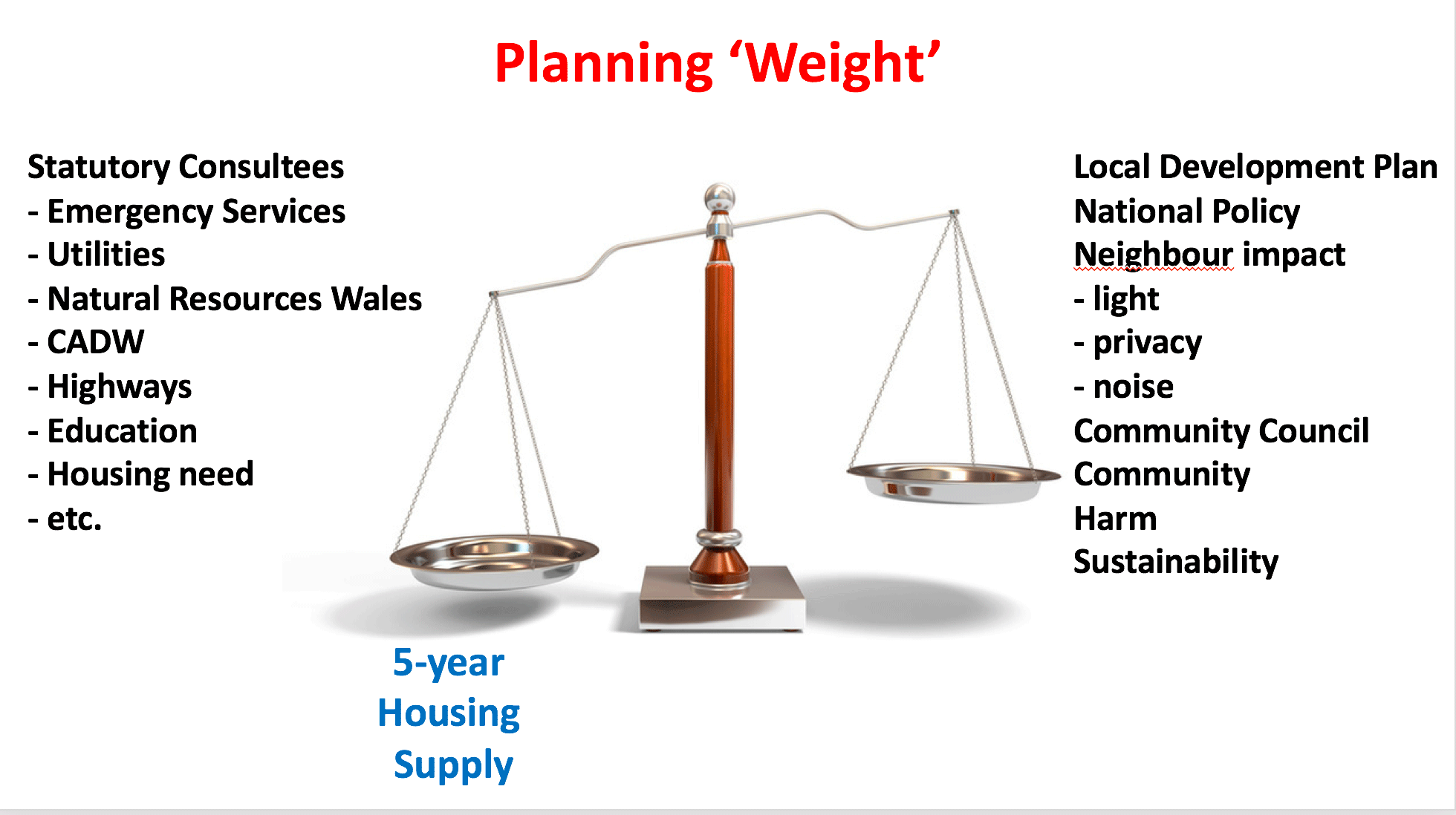 planning-weight.png