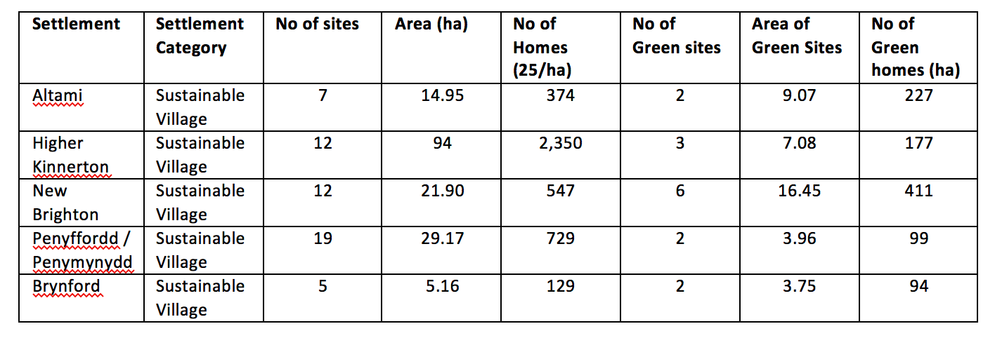 LDP-Table-2.png