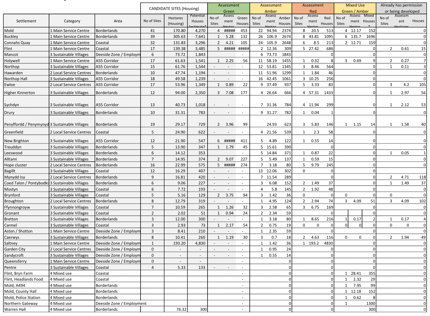 LDP-Table-3.png