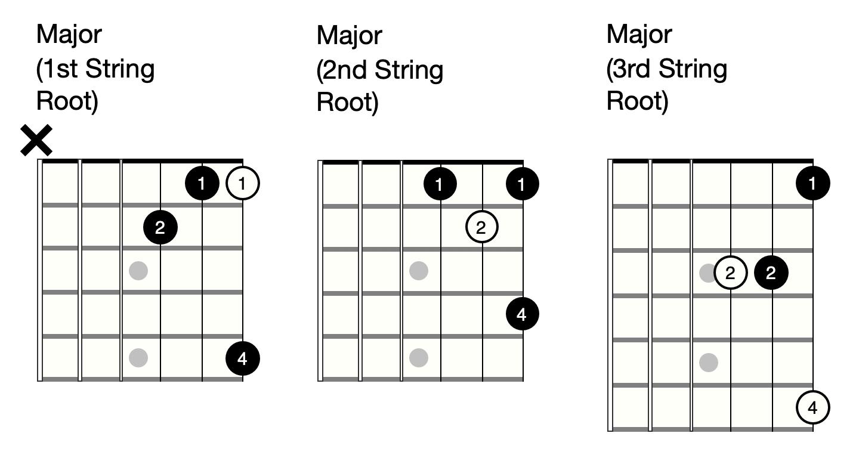 guitar-sweep-chord-arpeggios