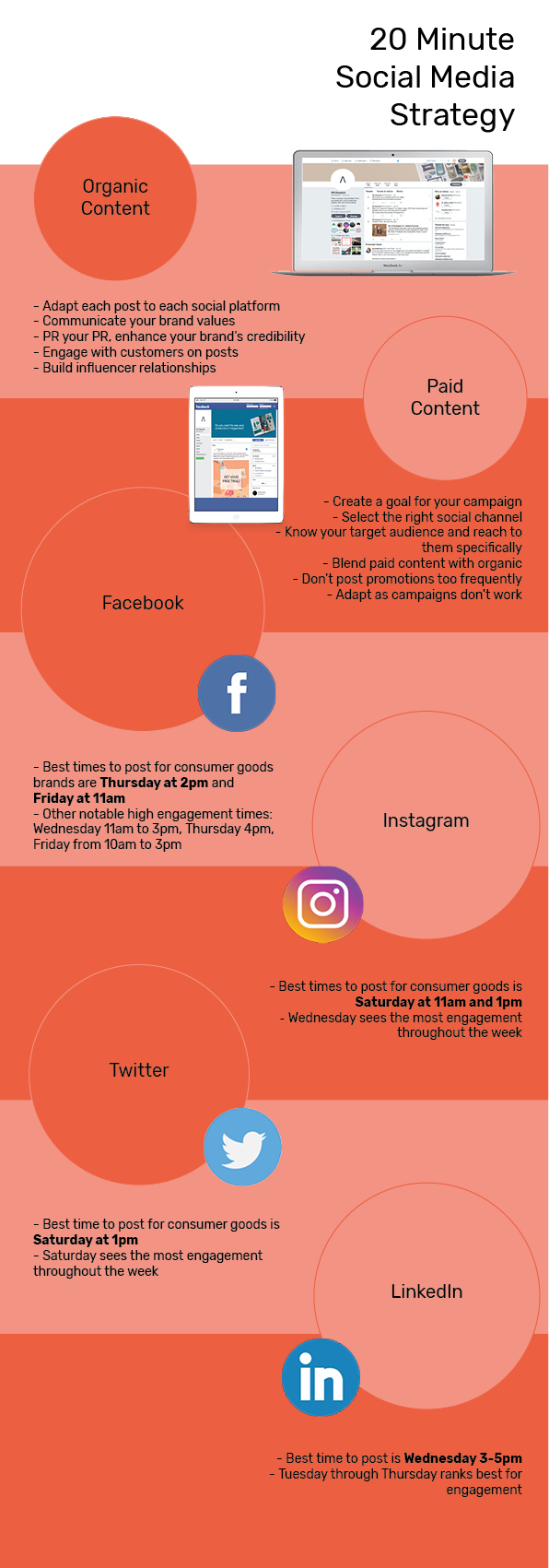 20 minute social media strategy inforgraphic.jpg