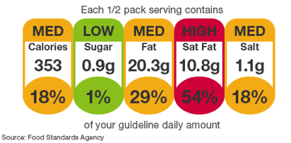 eurpoean food label.png