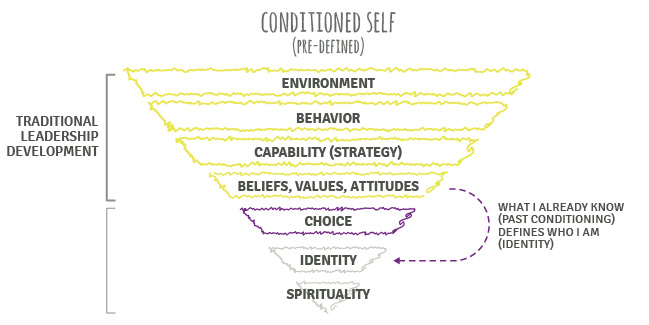 2013-04-27-Leadership-Graphic-01.jpg