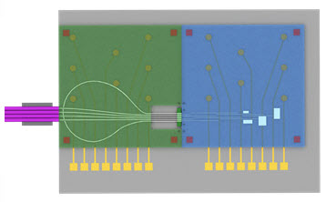 HYBRID ASSEMBLY THROUGH FLEXIBLE WAVEGUIDES