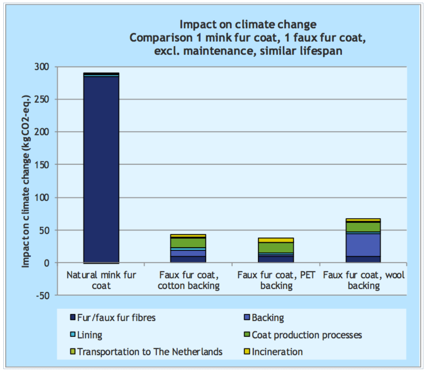 Image from www.cedelft.eu