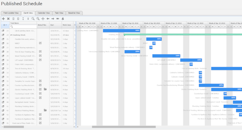 Scheduling System - Does your remodeler have a scheduling system to ensure that your project stays on track?
