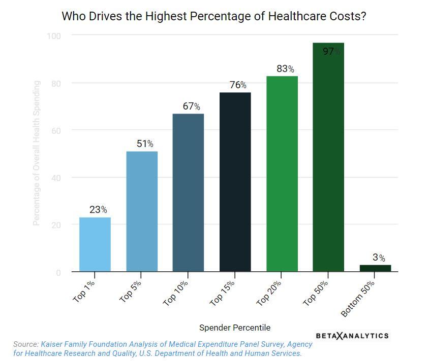 HH_Healthcare_Spending.JPG