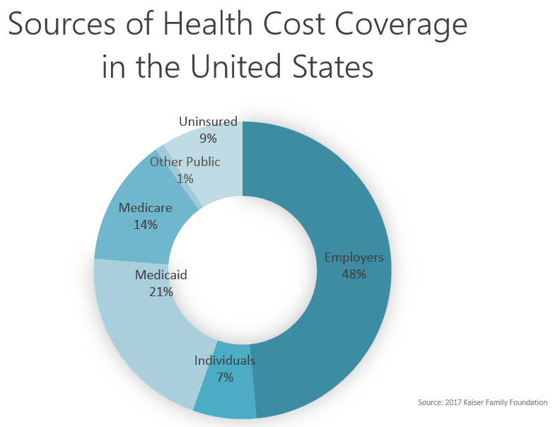Healthcare Costs 3.png